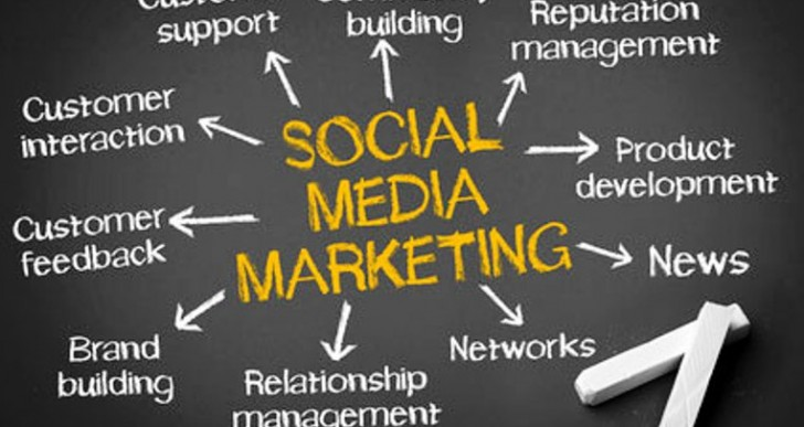 The Top 10 Social Media Marketing Tips