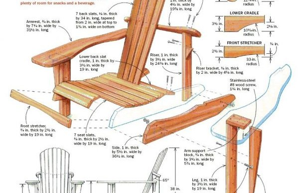 Points to Remember while Choosing the Right Woodworking Plan