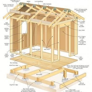 Top 5 Reasons for Building Garden Sheds