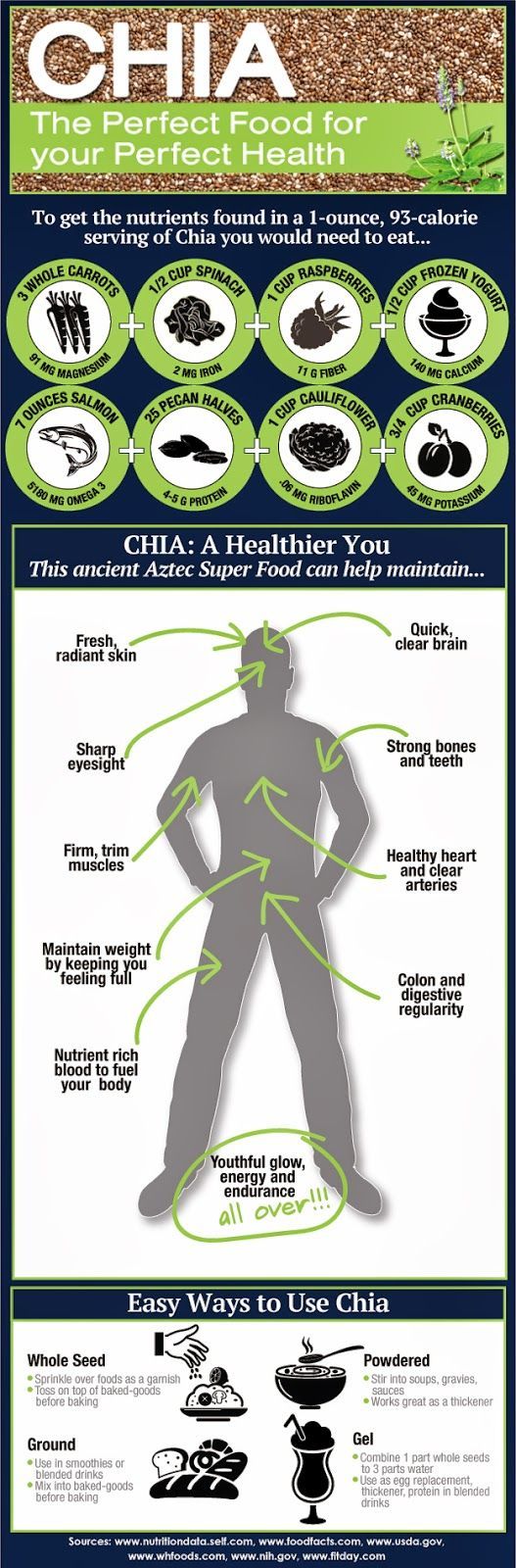 CHIA The Perfect Food for your Perfect Health
