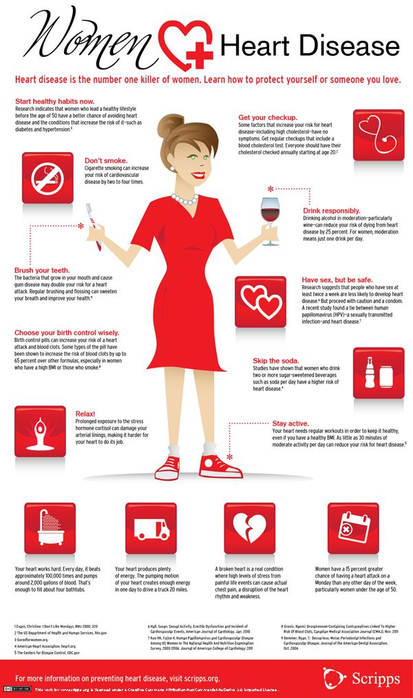 Tips to Prevent Heart Disease in Women